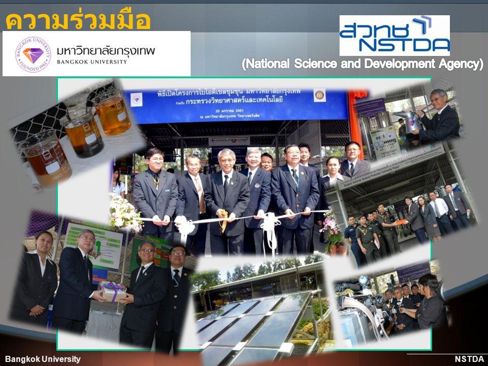 Bangkok University NSTDA ความร่วมมือ
