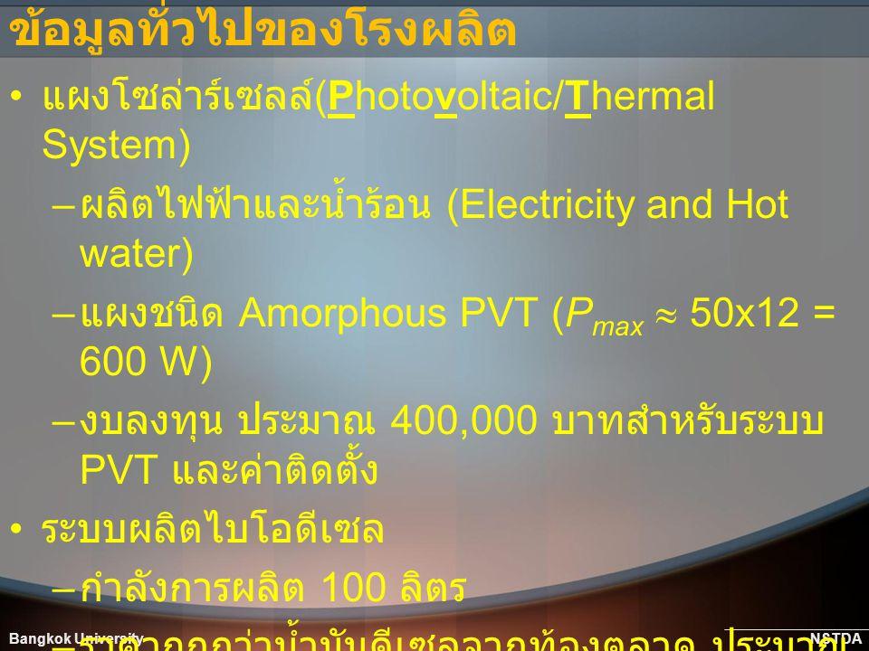 Bangkok University NSTDA ข้อมูลทั่วไปของโรงผลิต แผงโซล่าร์เซลล์ (Photovoltaic/Thermal System) – ผลิตไฟฟ้าและน้ำร้อน (Electricity and Hot water) – แผงช
