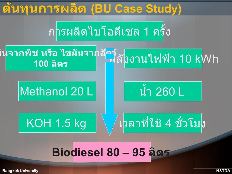 Bangkok University NSTDA ต้นทุนการผลิต (BU Case Study) น้ำมันจากพืช หรือ ไขมันจากสัตว์ 100 ลิตร การผลิตไบโอดีเซล 1 ครั้ง Methanol 20 L KOH 1.5 kg พลัง