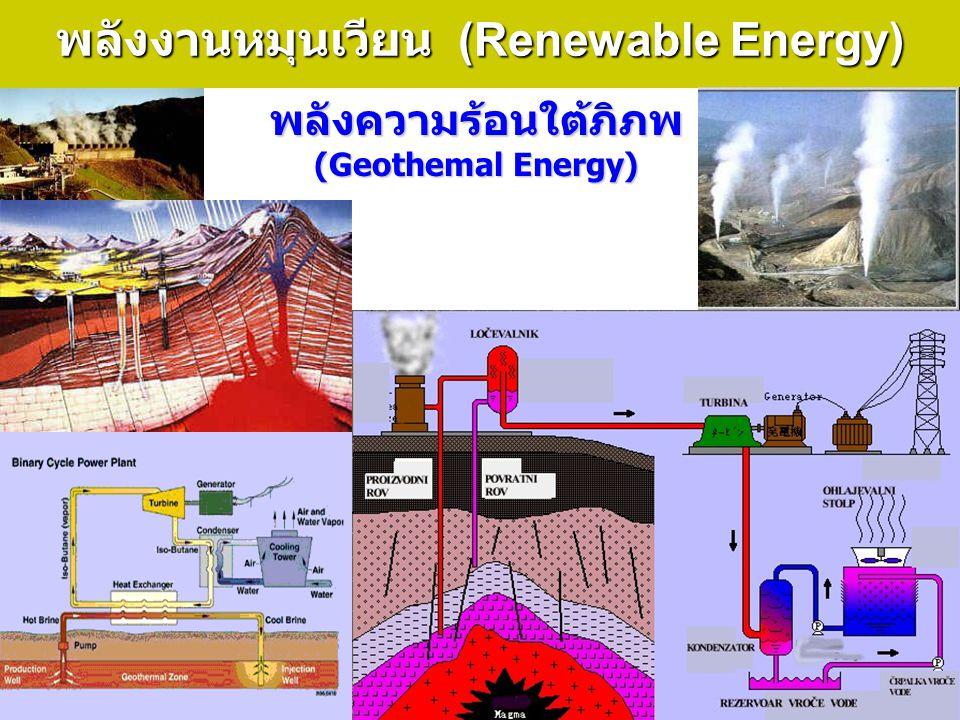 33 พลังงานหมุนเวียน (Renewable Energy) พลังความร้อนใต้ภิภพ (Geothemal Energy)