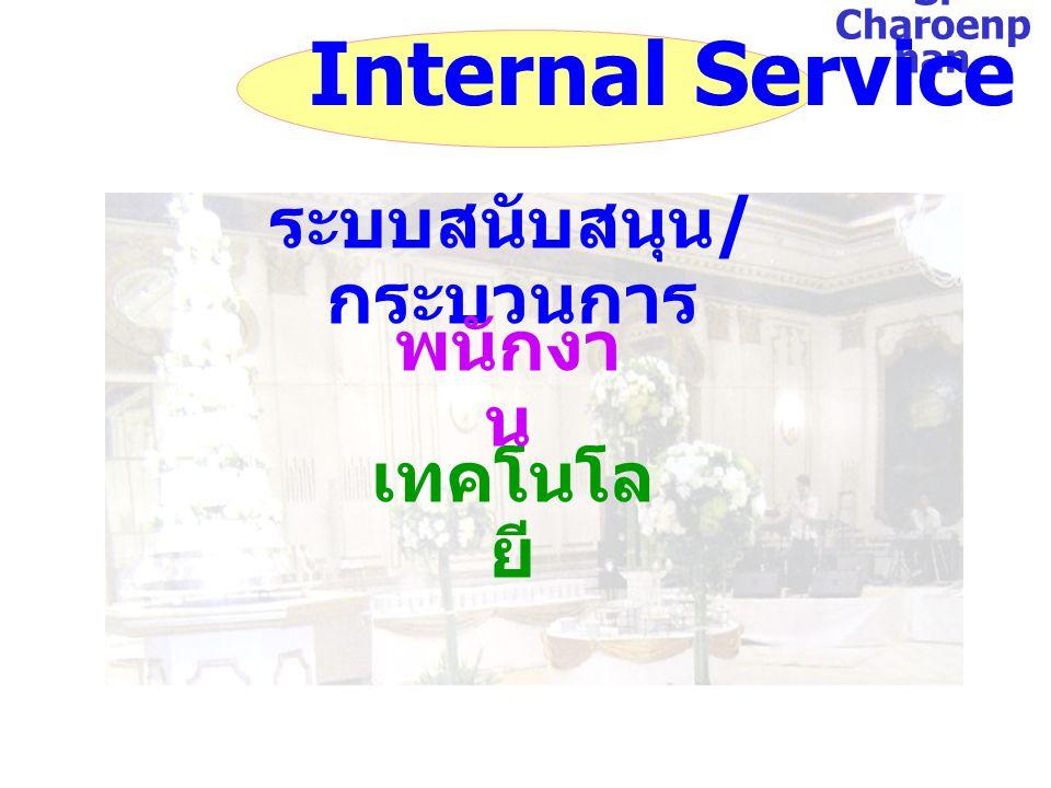 S. Charoenp han ผู้ให้บริการ ผู้ให้บริการ เพิ่ม ต้นทุนในรูปแบบต่าง ๆ ให้เกิดขึ้นกับลูกค้า เพื่อลูกค้าจะได้ไม่ เปลี่ยนใจไปจากผู้ ให้บริการ