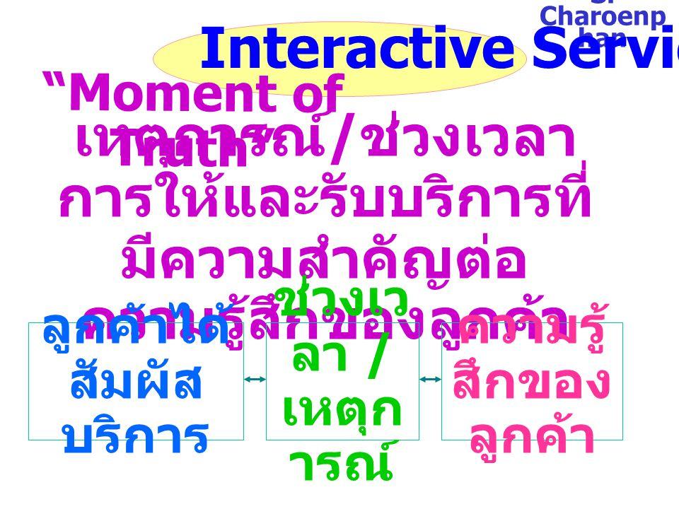 S. Charoenp han ระบบสนับสนุน / กระบวนการ เทคโนโล ยี พนักงา น Internal Service