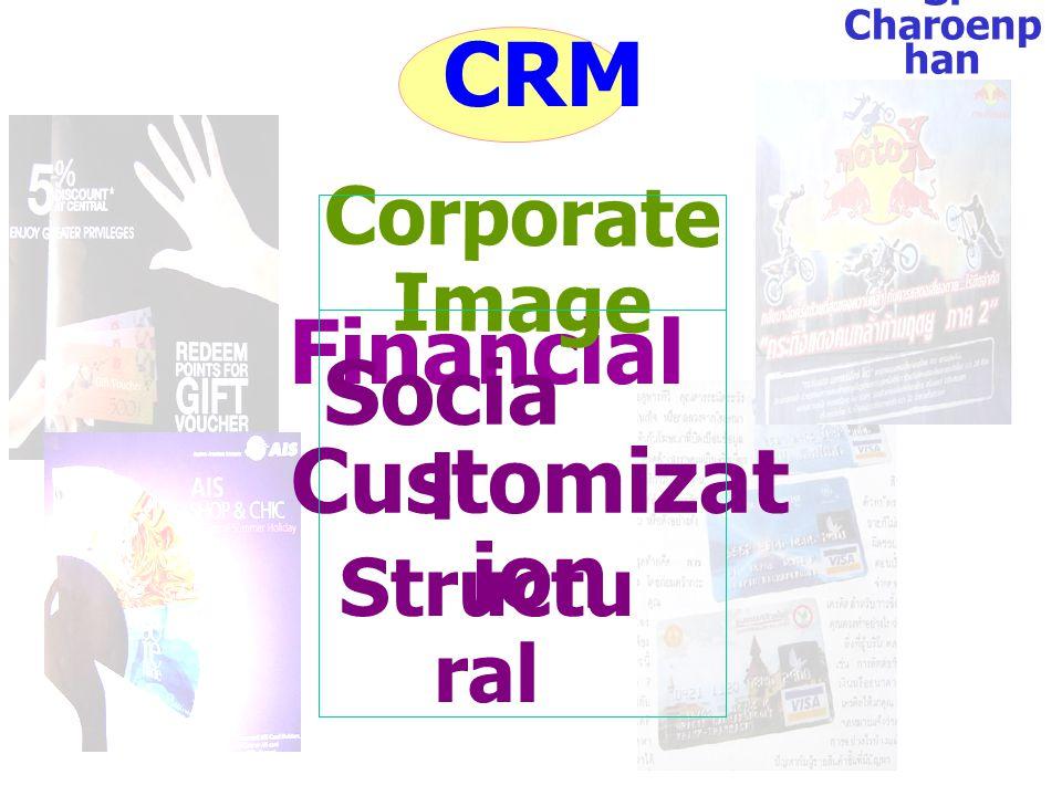 S. Charoenp han CRM เพิ่มความภักดี ของลูกค้า สร้างรายได้อย่าง ต่อเนื่อง เพิ่มความสามารถ ในการแข่งขัน ป้องกันไม่ให้ถูก แย่งลูกค้า