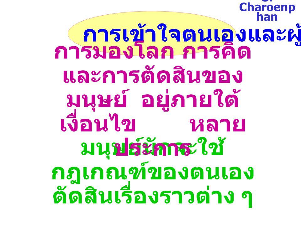 อิทธิบาท 4 S. Charoenp han