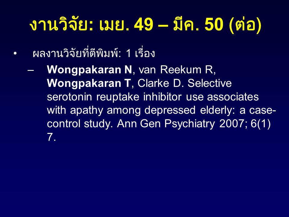 ผลงานวิจัยที่ตีพิมพ์ : 1 เรื่อง –Wongpakaran N, van Reekum R, Wongpakaran T, Clarke D. Selective serotonin reuptake inhibitor use associates with apat