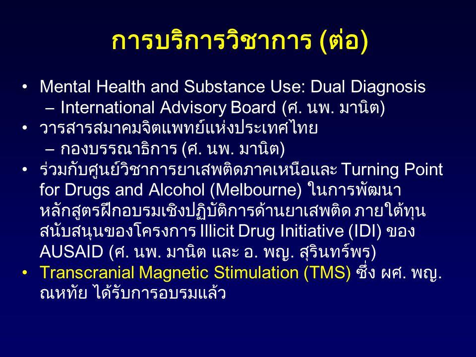 การบริการวิชาการ ( ต่อ ) Mental Health and Substance Use: Dual Diagnosis –International Advisory Board (ศ. นพ. มานิต) วารสารสมาคมจิตแพทย์แห่งประเทศไทย