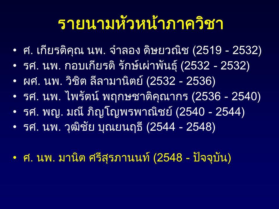 รายนามหัวหน้าภาควิชา ศ. เกียรติคุณ นพ. จำลอง ดิษยวณิช (2519 - 2532) รศ. นพ. กอบเกียรติ รักษ์เผ่าพันธุ์ (2532 - 2532) ผศ. นพ. วิชิต ลีลามานิตย์ (2532 -