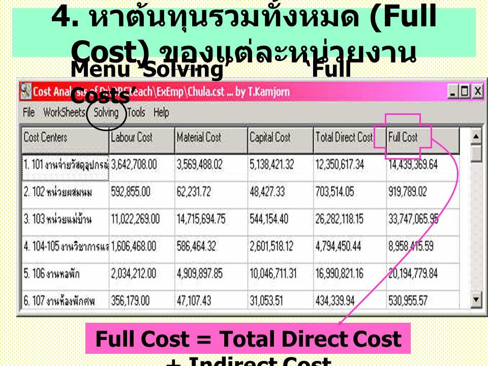 4. หาต้นทุนรวมทั้งหมด (Full Cost) ของแต่ละหน่วยงาน Full Cost = Total Direct Cost + Indirect Cost Menu 'Solving' 'Full Costs'
