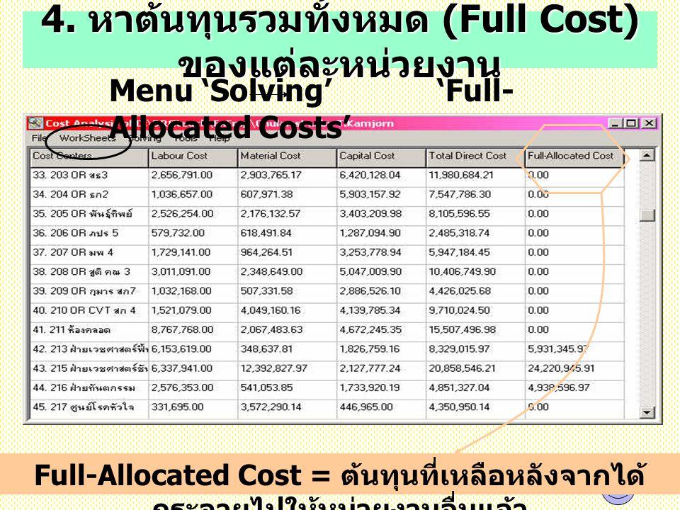 4. หาต้นทุนรวมทั้งหมด (Full Cost) ของแต่ละหน่วยงาน Menu 'Solving' 'Full- Allocated Costs' Full-Allocated Cost = ต้นทุนที่เหลือหลังจากได้ กระจายไปให้หน