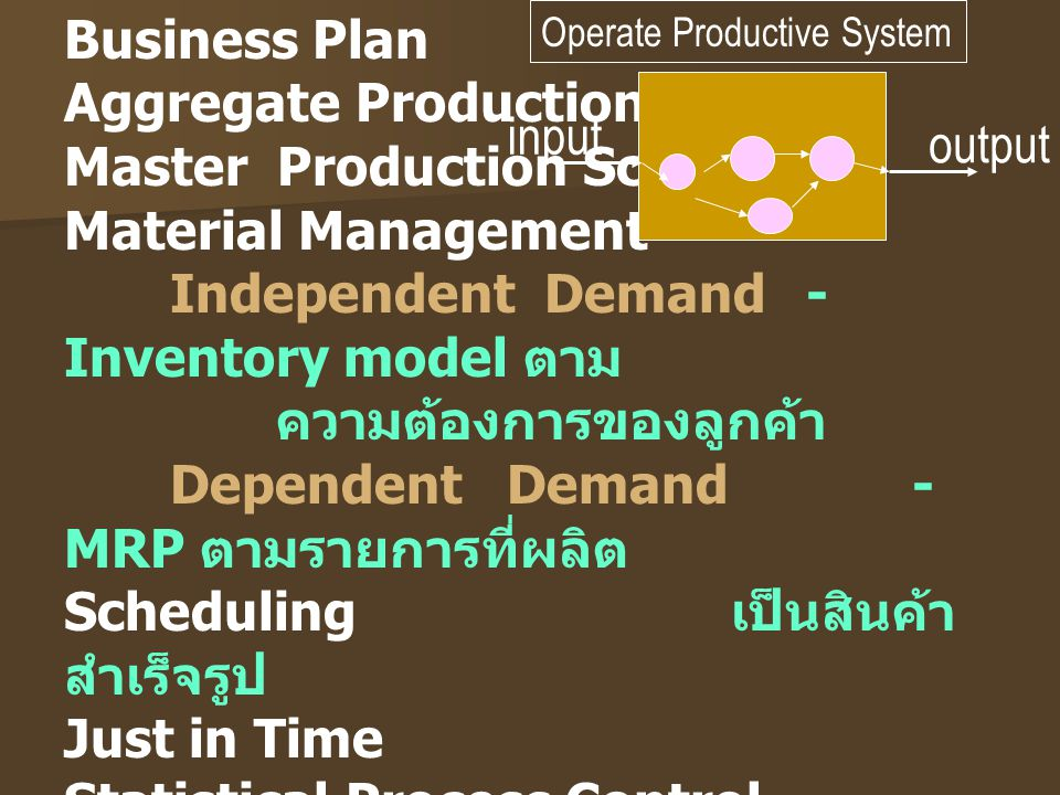 Business Plan Aggregate Production Plan Master Production Schedule Material Management Independent Demand- Inventory model ตาม ความต้องการของลูกค้า De