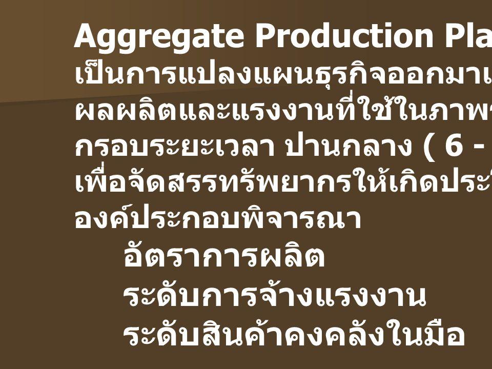Aggregate Production Planning เป็นการแปลงแผนธุรกิจออกมาเป็นรายการ ผลผลิตและแรงงานที่ใช้ในภาพรวม กรอบระยะเวลา ปานกลาง ( 6 - 18 เดือน เพื่อจัดสรรทรัพยาก