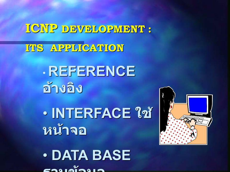 การพัฒนา ICNP : An International Work Mission ร. ศ. ดร. รุจา ภู่ไพบูลย์ ภาควิชาพยาบาลศาสตร์ คณะแพทยศาสตร์ ร. พ. รามาธิบดี