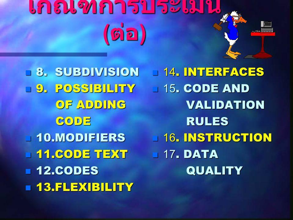 เกณฑ์การประเมิน Criteria for Evaluation n1n1n1n1. OBJECTIVES n2n2n2n2. SPECIFICATION OF REQIREMENT n3n3n3n3. TARGET GROUP n4n4n4n4. FIELD OF APPLICATI