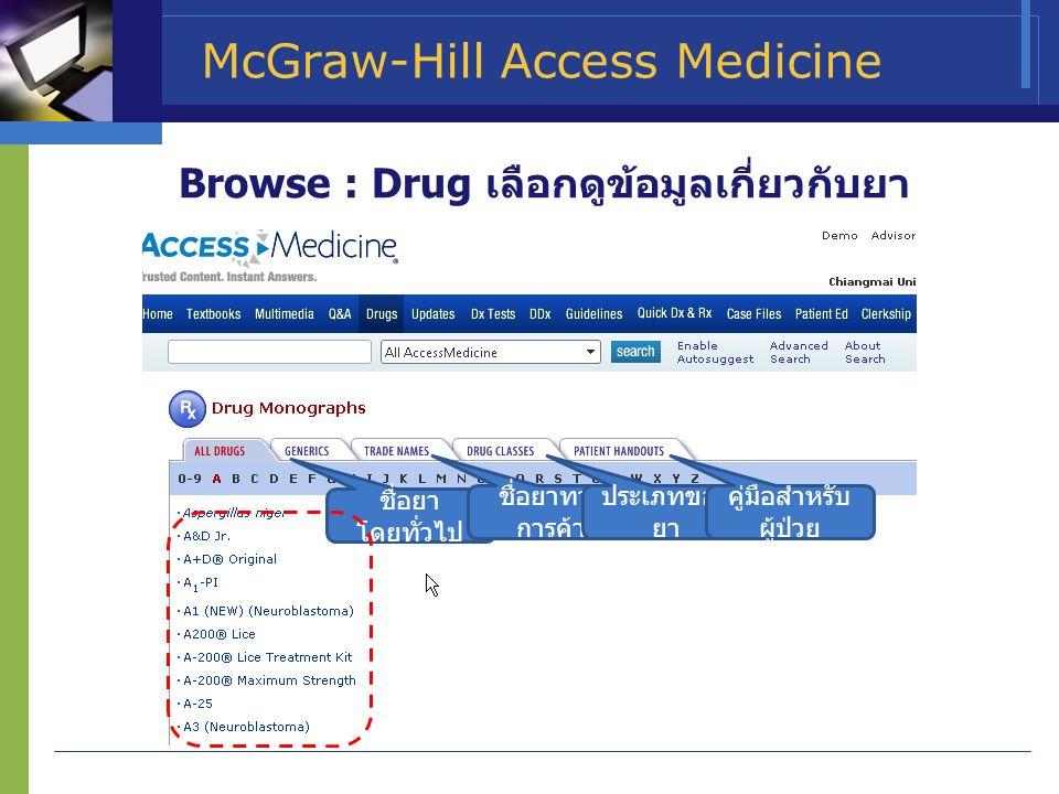 ชื่อยา โดยทั่วไป ชื่อยาทาง การค้า ประเภทของ ยา คู่มือสำหรับ ผู้ป่วย McGraw-Hill Access Medicine Browse : Drug เลือกดูข้อมูลเกี่ยวกับยา