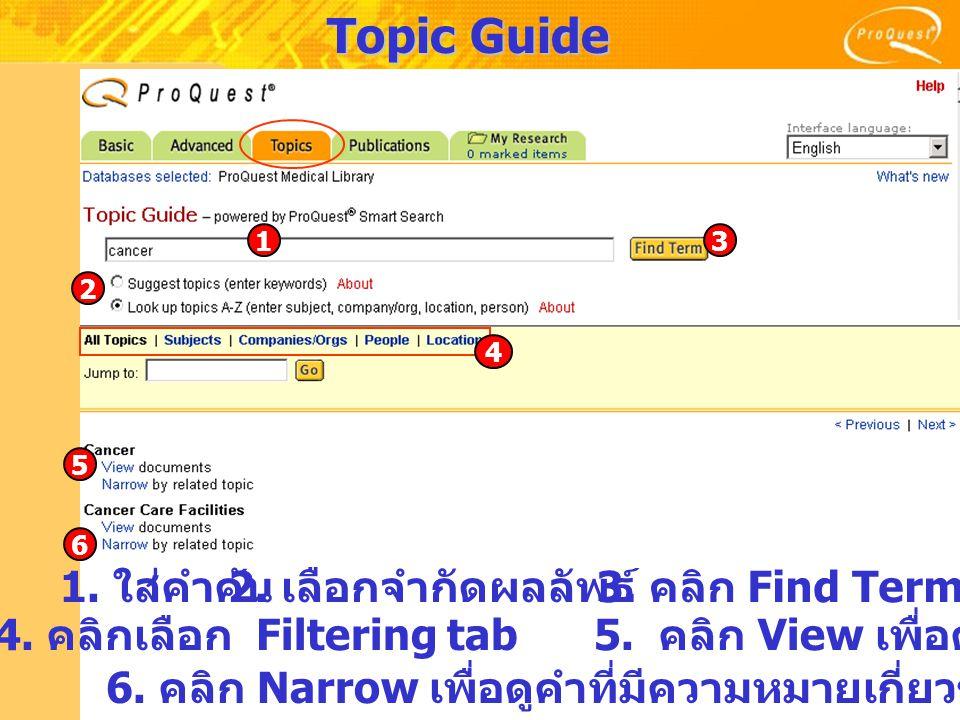 Topic Guide 1. ใส่คำค้น 2. เลือกจำกัดผลลัพธ์ 3. คลิก Find Term 4.