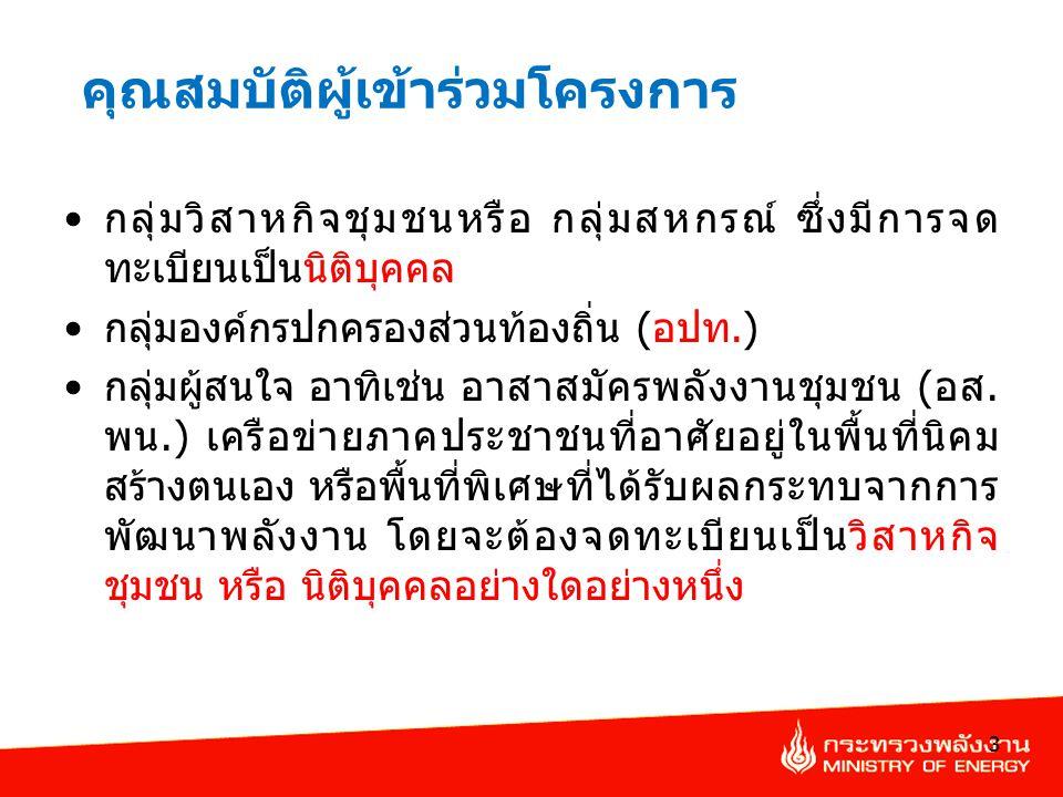 เทคโนโลยีที่เลือกใช้ในโครงการ (15 คะแนน) จะพิจารณาจาก ร้อยละของ มูลค่าอุปกรณ์ที่ สามารถผลิตได้ในประเทศไทย ต่อ มูลค่าอุปกรณ์ ทั้งหมด 24 80%