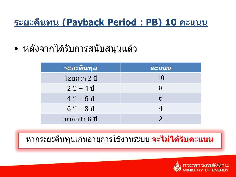 ระยะคืนทุน (Payback Period : PB) 10 คะแนน หลังจากได้รับการสนับสนุนแล้ว 36 ระยะคืนทุนคะแนน น้อยกว่า 2 ปี 10 2 ปี – 4 ปี 8 4 ปี – 6 ปี 6 6 ปี – 8 ปี 4 ม