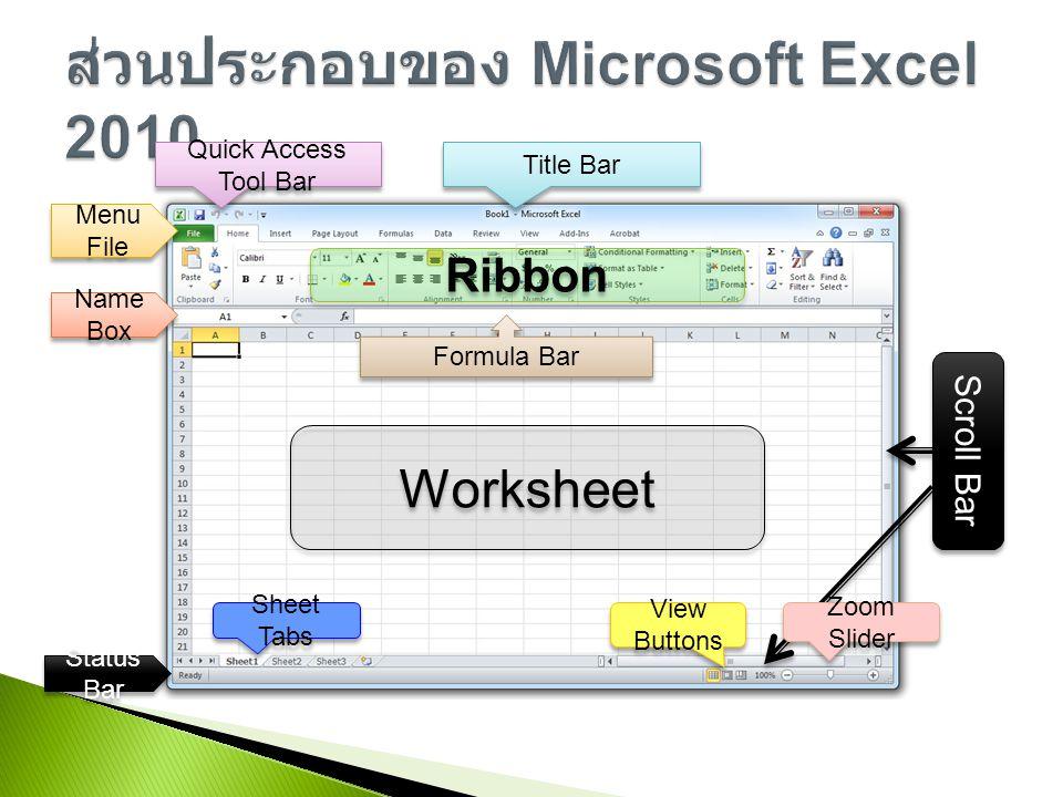 Ribbon Title Bar Menu File Quick Access Tool Bar Name Box Formula Bar Worksheet Sheet Tabs View Buttons Scroll Bar Zoom Slider Status Bar