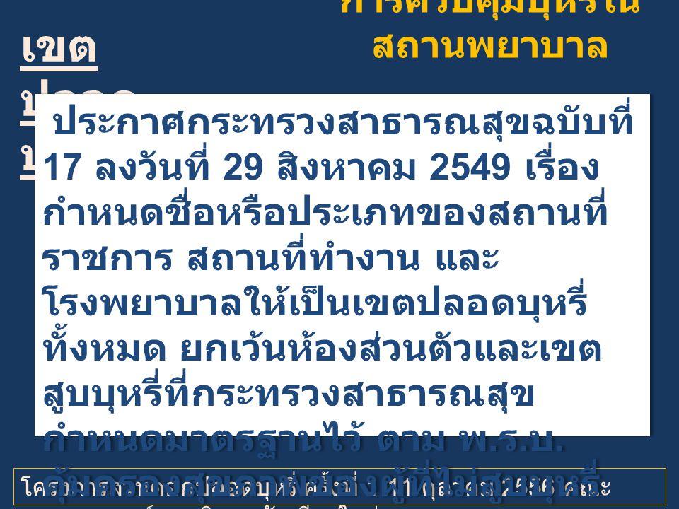 เขต ปลอด บุหรี่ โครงการสวนดอกปลอดบุหรี่ ครั้งที่ 1 11 ตุลาคม 2556 คณะ แพทยศาสตร์ มหาวิทยาลัยเชียงใหม่ ประกาศกระทรวงสาธารณสุขฉบับที่ 17 ลงวันที่ 29 สิงหาคม 2549 เรื่อง กำหนดชื่อหรือประเภทของสถานที่ ราชการ สถานที่ทำงาน และ โรงพยาบาลให้เป็นเขตปลอดบุหรี่ ทั้งหมด ยกเว้นห้องส่วนตัวและเขต สูบบุหรี่ที่กระทรวงสาธารณสุข กำหนดมาตรฐานไว้ ตาม พ.ร.บ.