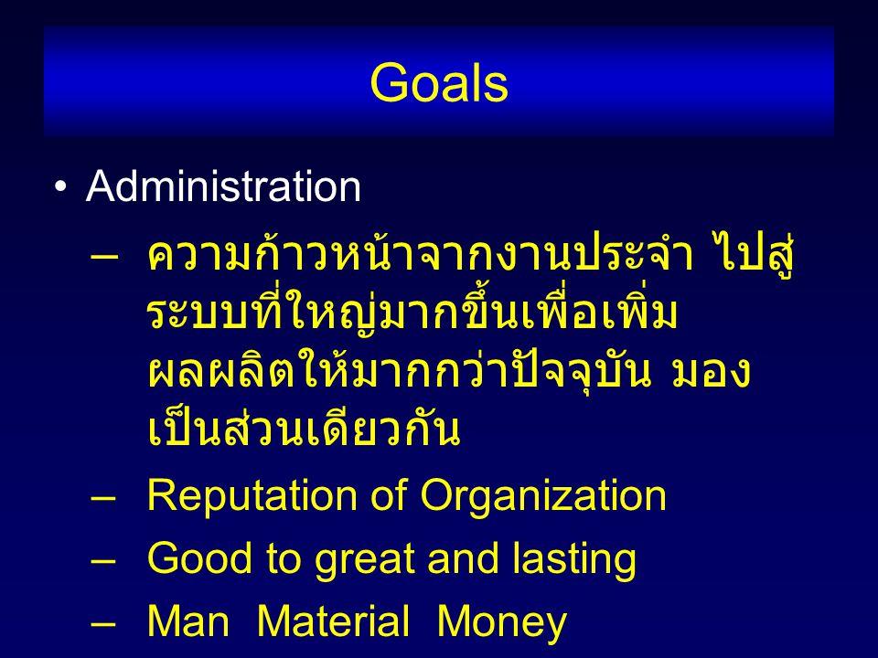 Goals Administration – ความก้าวหน้าจากงานประจำ ไปสู่ ระบบที่ใหญ่มากขึ้นเพื่อเพิ่ม ผลผลิตให้มากกว่าปัจจุบัน มอง เป็นส่วนเดียวกัน –Reputation of Organization –Good to great and lasting –Man Material Money