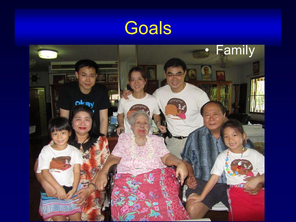 Goals Family
