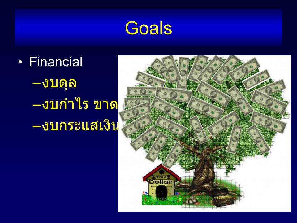 Goals Financial – งบดุล – งบกำไร ขาดทุน – งบกระแสเงินสด