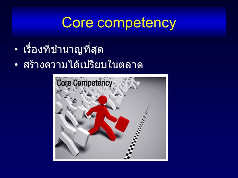 Core competency เรื่องที่ชำนาญที่สุด สร้างความได้เปรียบในตลาด