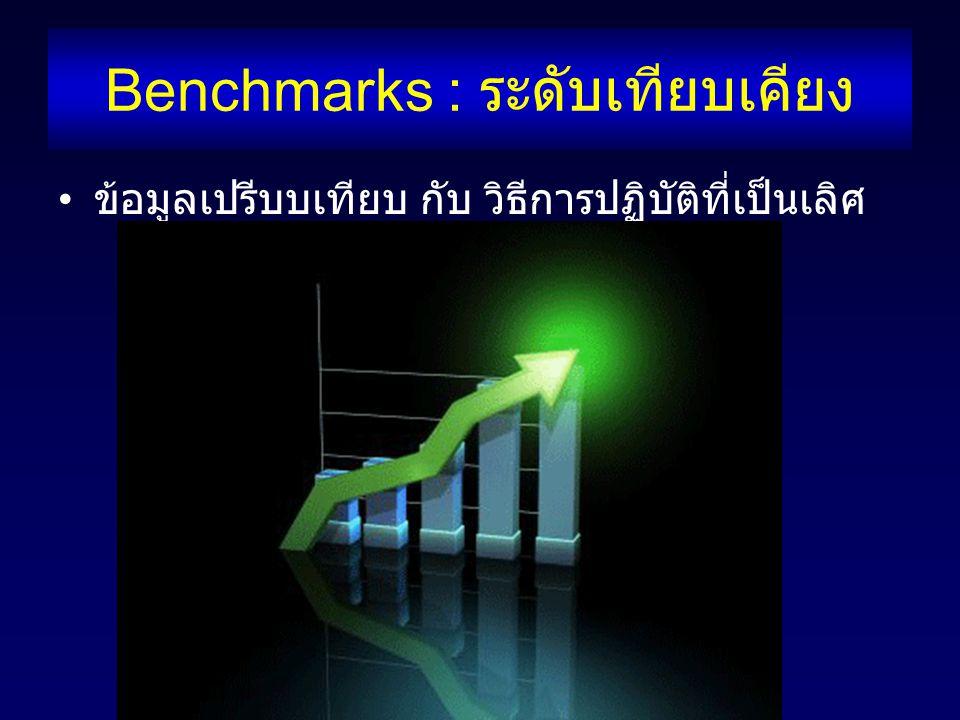 Benchmarks : ระดับเทียบเคียง ข้อมูลเปรีบบเทียบ กับ วิธีการปฏิบัติที่เป็นเลิศ