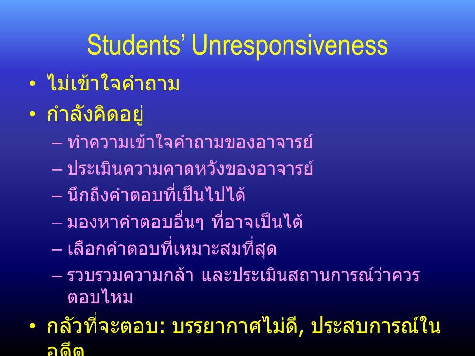 Students' Unresponsiveness ไม่เข้าใจคำถาม กำลังคิดอยู่ – ทำความเข้าใจคำถามของอาจารย์ – ประเมินความคาดหวังของอาจารย์ – นึกถึงคำตอบที่เป็นไปได้ – มองหาค