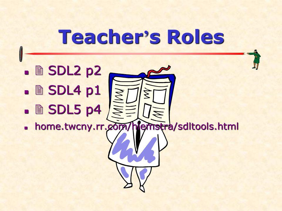 Teacher ' s Roles  SDL2 p2  SDL2 p2  SDL4 p1  SDL4 p1  SDL5 p4  SDL5 p4 home.twcny.rr.com/hiemstra/sdltools.html home.twcny.rr.com/hiemstra/sdlt