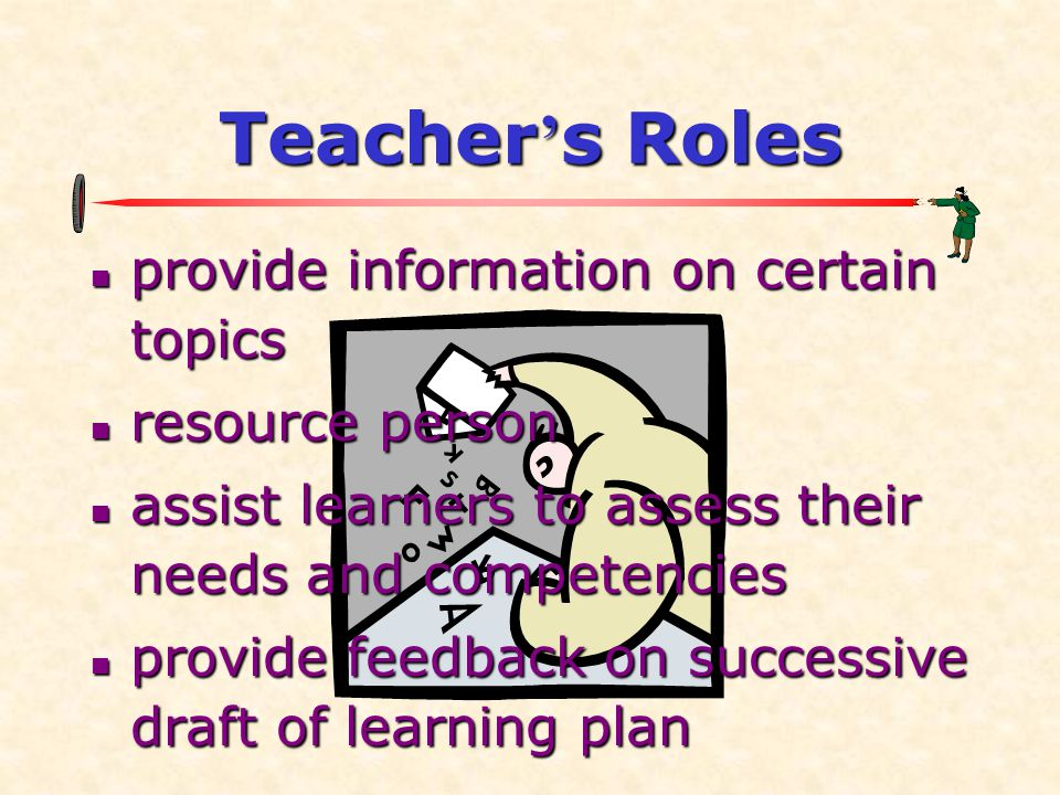 Teacher ' s Roles provide information on certain topics provide information on certain topics resource person resource person assist learners to asses