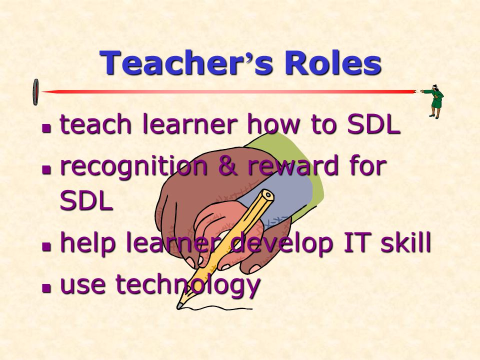 Teacher ' s Roles teach learner how to SDL teach learner how to SDL recognition & reward for SDL recognition & reward for SDL help learner develop IT