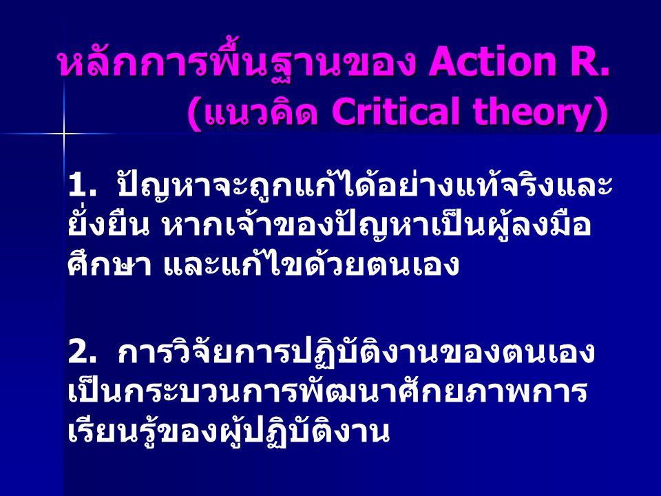 หลักการพื้นฐานของ Action R. (แนวคิด Critical theory) 1. ปัญหาจะถูกแก้ได้อย่างแท้จริงและ ยั่งยืน หากเจ้าของปัญหาเป็นผู้ลงมือ ศึกษา และแก้ไขด้วยตนเอง 2.