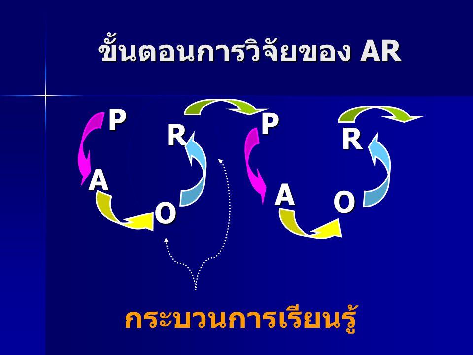 ขั้นตอนการวิจัยของ AR P A O R O A R P กระบวนการเรียนรู้