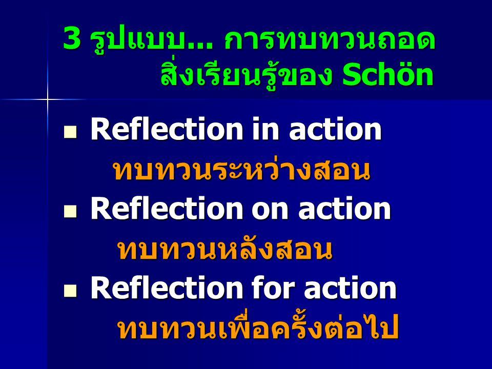 3 รูปแบบ... การทบทวนถอด สิ่งเรียนรู้ของ Schön Reflection in action Reflection in action ทบทวนระหว่างสอน ทบทวนระหว่างสอน Reflection on action Reflectio