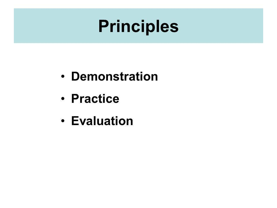 Principles Demonstration Practice Evaluation