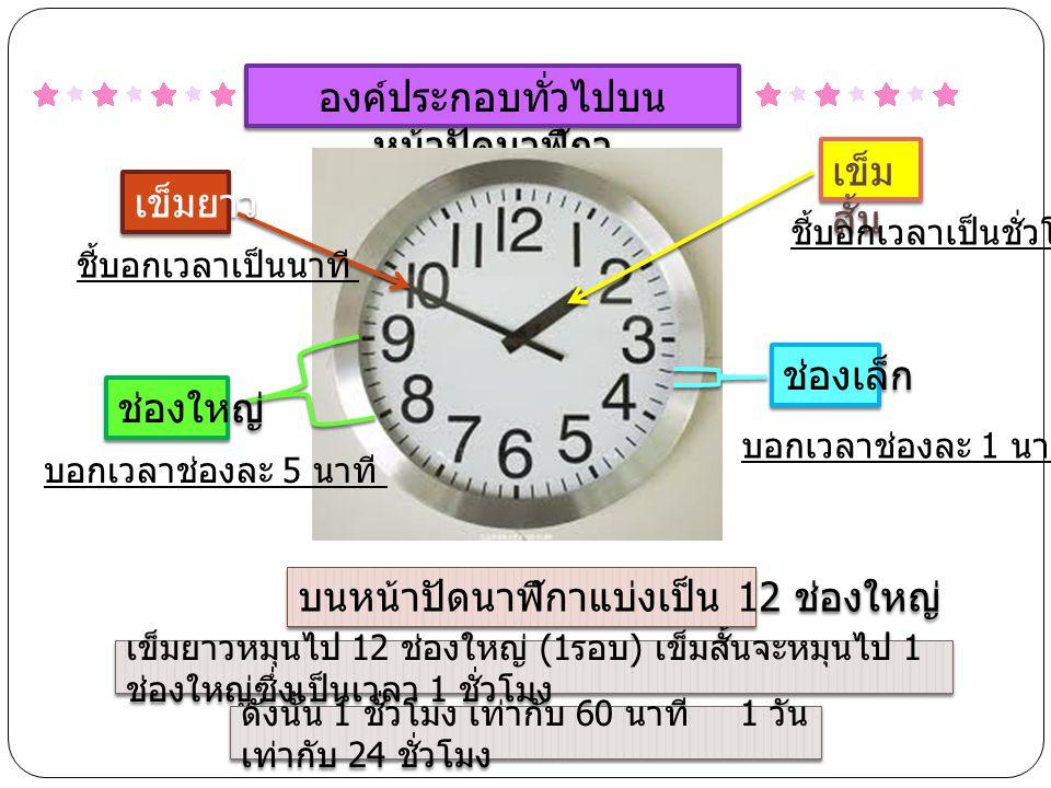 เข็มยาวหมุนไป 12 ช่องใหญ่ (1 รอบ ) เข็มสั้นจะหมุนไป 1 ช่องใหญ่ซึ่งเป็นเวลา 1 ชั่วโมง องค์ประกอบทั่วไปบน หน้าปัดนาฬิกา เข็มยาว ชี้บอกเวลาเป็นนาที เข็ม สั้น ชี้บอกเวลาเป็นชั่วโมง ช่องเล็ก บอกเวลาช่องละ 1 นาที ช่องใหญ่ บอกเวลาช่องละ 5 นาที บนหน้าปัดนาฬิกาแบ่งเป็น 12 ช่องใหญ่ ดังนั้น 1 ชั่วโมง เท่ากับ 60 นาที 1 วัน เท่ากับ 24 ชั่วโมง