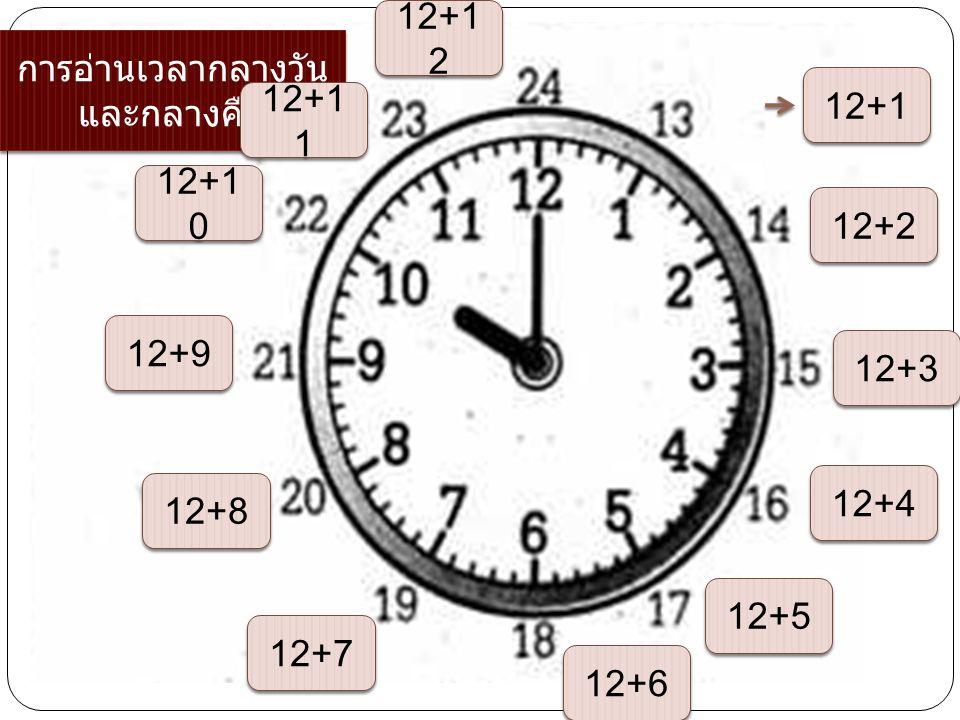 เข็มยาวหมุนไป 12 ช่องใหญ่ (1 รอบ ) เข็มสั้นจะหมุนไป 1 ช่องใหญ่ซึ่งเป็นเวลา 1 ชั่วโมง องค์ประกอบทั่วไปบน หน้าปัดนาฬิกา เข็มยาว ชี้บอกเวลาเป็นนาที เข็ม