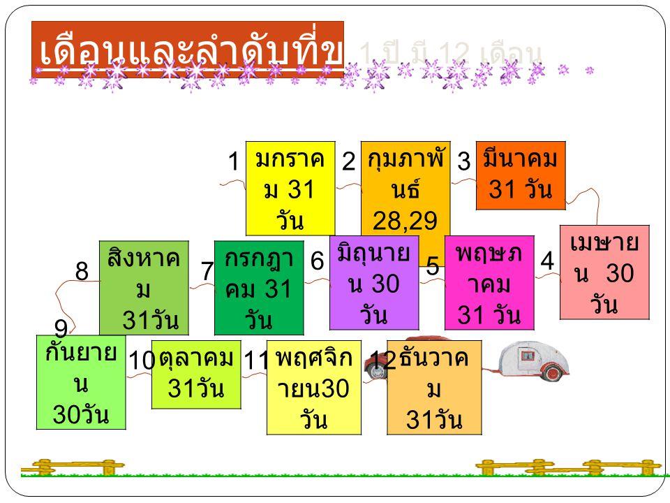 เดือนและลำดับที่ของเดือน 1 ปี มี 12 เดือน มกราค ม 31 วัน 1 กุมภาพั นธ์ 28,29 วัน 2 มีนาคม 31 วัน 3 เมษาย น 30 วัน 4 พฤษภ าคม 31 วัน มิถุนาย น 30 วัน 5 6 กรกฎา คม 31 วัน 7 สิงหาค ม 31 วัน 8 กันยาย น 30 วัน 9 ตุลาคม 31 วัน 10 พฤศจิก ายน 30 วัน 11 ธันวาค ม 31 วัน 12