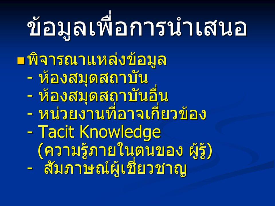 ข้อมูลเพื่อการนำเสนอ พิจารณาแหล่งข้อมูล - ห้องสมุดสถาบัน - ห้องสมุดสถาบันอื่น - หน่วยงานที่อาจเกี่ยวข้อง - Tacit Knowledge (ความรู้ภายในตนของ ผู้รู้) - สัมภาษณ์ผู้เชี่ยวชาญ พิจารณาแหล่งข้อมูล - ห้องสมุดสถาบัน - ห้องสมุดสถาบันอื่น - หน่วยงานที่อาจเกี่ยวข้อง - Tacit Knowledge (ความรู้ภายในตนของ ผู้รู้) - สัมภาษณ์ผู้เชี่ยวชาญ