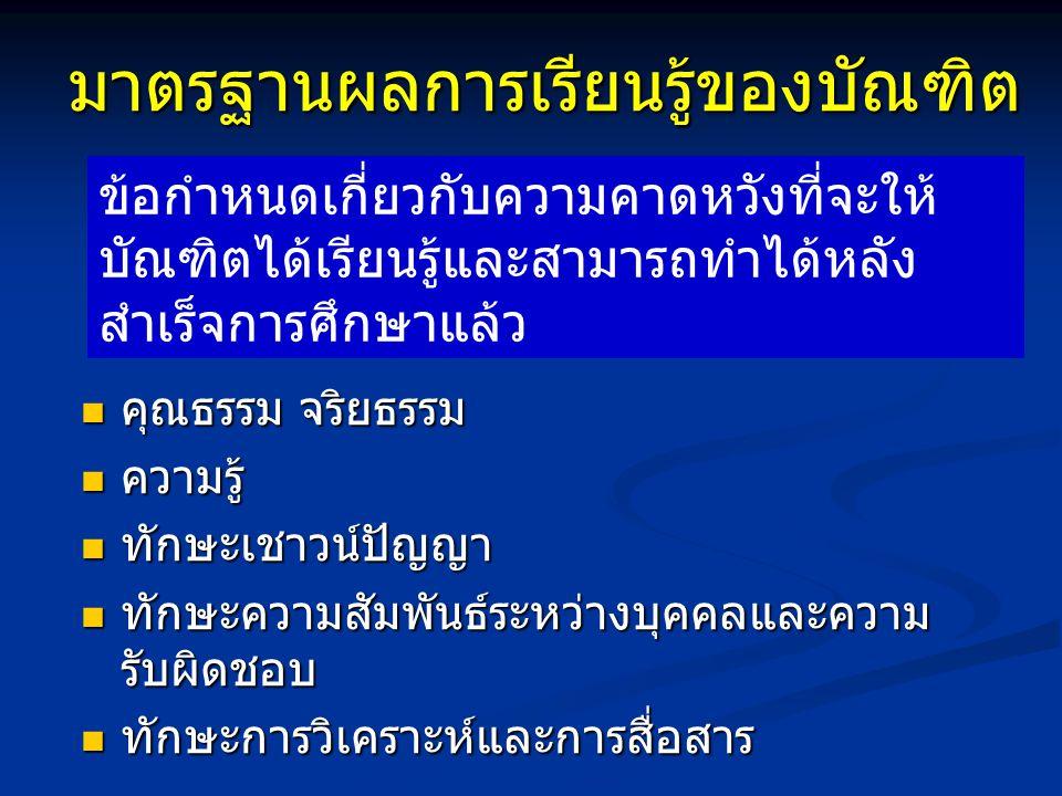 กรอบมาตรฐานคุณวุฒิระดับอุดมศึกษา Thailand Qualification Framework for Higher Education กำหนดมาตรฐานผลการเรียนรู้ที่คาดหวัง (Learning Outcome) ของบัณฑิตในระดับอุดมศึกษาทุกระดับ กำหนดมาตรฐานผลการเรียนรู้ที่คาดหวัง (Learning Outcome) ของบัณฑิตในระดับอุดมศึกษาทุกระดับ ประกันมาตรฐานผลการเรียนรู้ของบัณฑิต ของ สถาบันอุดมศึกษา ประกันมาตรฐานผลการเรียนรู้ของบัณฑิต ของ สถาบันอุดมศึกษา เป็นกรอบอ้างอิงในการประกันคุณภาพการศึกษา ( การตรวจสอบมาตรฐานคุณวุฒิ ) เป็นกรอบอ้างอิงในการประกันคุณภาพการศึกษา ( การตรวจสอบมาตรฐานคุณวุฒิ ) เป็นกรอบเพื่อการเทียบเคียง เทียบโอนนักศึกษา ระหว่างสถาบัน เป็นกรอบเพื่อการเทียบเคียง เทียบโอนนักศึกษา ระหว่างสถาบัน