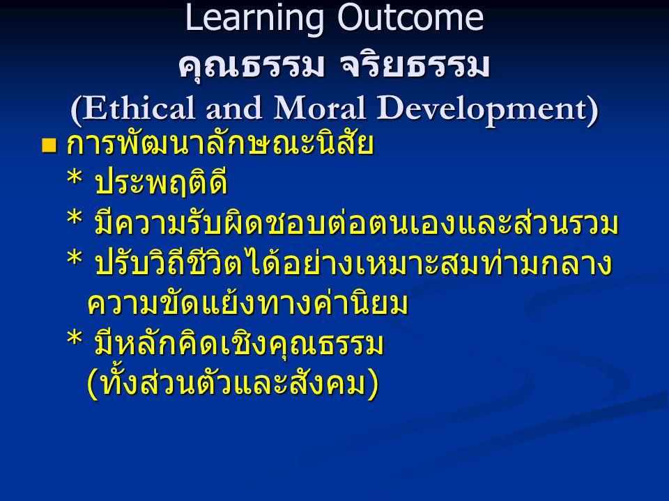 มาตรฐานผลการเรียนรู้ของบัณฑิต คุณธรรม จริยธรรม คุณธรรม จริยธรรม ความรู้ ความรู้ ทักษะเชาวน์ปัญญา ทักษะเชาวน์ปัญญา ทักษะความสัมพันธ์ระหว่างบุคคลและความ รับผิดชอบ ทักษะความสัมพันธ์ระหว่างบุคคลและความ รับผิดชอบ ทักษะการวิเคราะห์และการสื่อสาร ทักษะการวิเคราะห์และการสื่อสาร ข้อกำหนดเกี่ยวกับความคาดหวังที่จะให้ บัณฑิตได้เรียนรู้และสามารถทำได้หลัง สำเร็จการศึกษาแล้ว