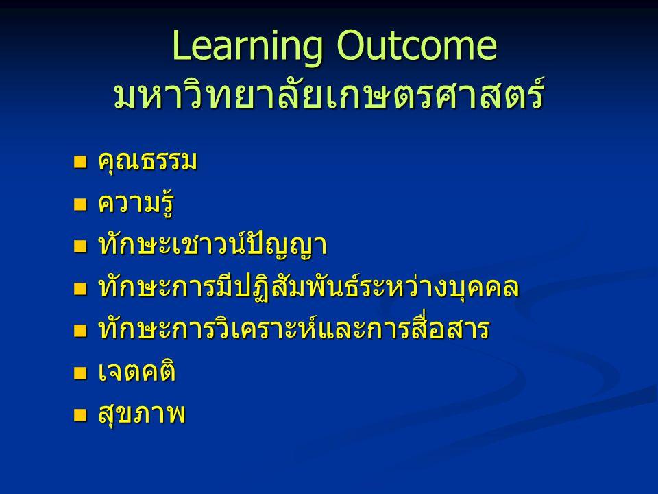 Learning Outcome ระดับสถาบัน ผลลัพธ์ของสถาบันในภาพรวม ควรสร้างบัณฑิตให้มีสมรรถนะอย่างไร โจทย์มหาวิทยาลัยเกษตรศาสตร์ - การดำเนินภารกิจการผลิตบัณฑิต ของสถาบันจะก่อให้เกิดผลลัพธ์ การเรียนรู้แก่นิสิตอย่างไร โจทย์มหาวิทยาลัยเกษตรศาสตร์ - การดำเนินภารกิจการผลิตบัณฑิต ของสถาบันจะก่อให้เกิดผลลัพธ์ การเรียนรู้แก่นิสิตอย่างไร