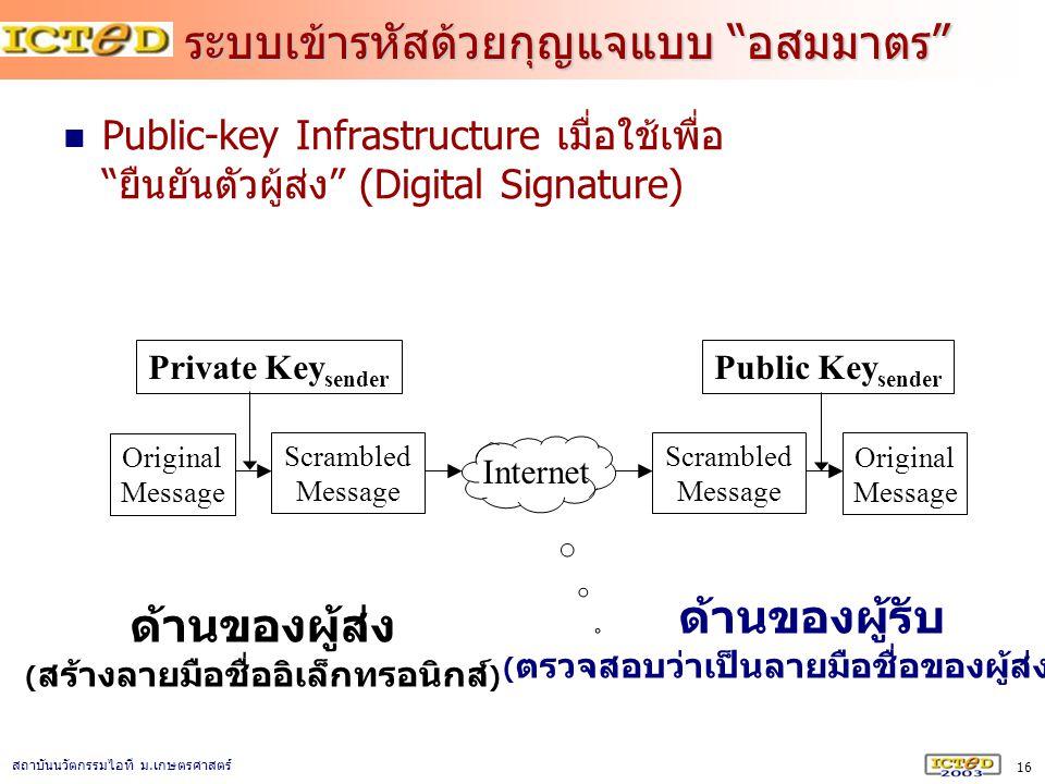 """16 สถาบันนวัตกรรมไอที ม. เกษตรศาสตร์ ระบบเข้ารหัสด้วยกุญแจแบบ """"อสมมาตร"""" Public-key Infrastructure เมื่อใช้เพื่อ """"ยืนยันตัวผู้ส่ง"""" (Digital Signature)"""