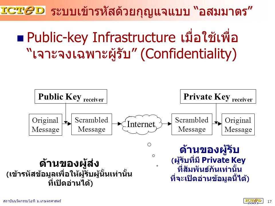 """17 สถาบันนวัตกรรมไอที ม. เกษตรศาสตร์ ระบบเข้ารหัสด้วยกุญแจแบบ """"อสมมาตร"""" Public-key Infrastructure เมื่อใช้เพื่อ """" เจาะจงเฉพาะผู้รับ """" (Confidentiality"""