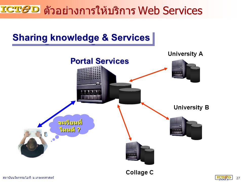 27 สถาบันนวัตกรรมไอที ม. เกษตรศาสตร์ ตัวอย่างการให้บริการ Web Services Portal Services University A University B Collage C จะเรียนที่ ไหนดี ? Sharing