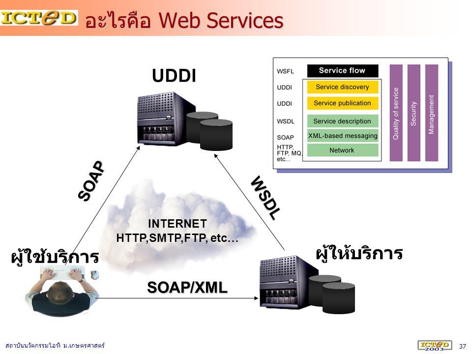 37 สถาบันนวัตกรรมไอที ม. เกษตรศาสตร์ อะไรคือ Web Services ผู้ให้บริการ ผู้ใช้บริการ UDDI SOAP/XML SOAP WSDL INTERNET HTTP,SMTP,FTP, etc …