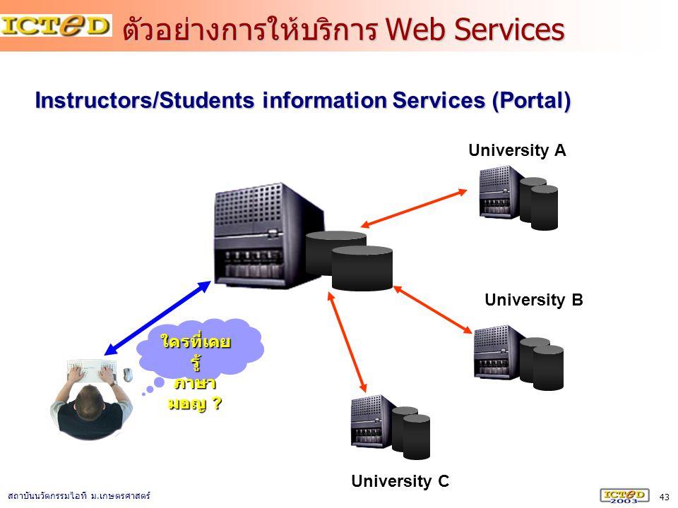 43 สถาบันนวัตกรรมไอที ม. เกษตรศาสตร์ ตัวอย่างการให้บริการ Web Services Instructors/Students information Services (Portal) University A University B Un