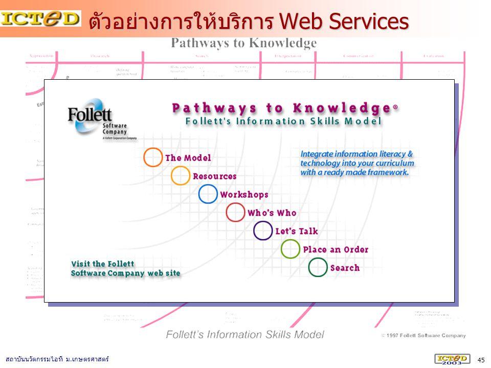 45 สถาบันนวัตกรรมไอที ม. เกษตรศาสตร์ ตัวอย่างการให้บริการ Web Services