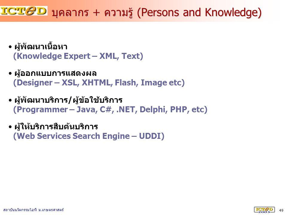49 สถาบันนวัตกรรมไอที ม. เกษตรศาสตร์ บุคลากร + ความรู้ (Persons and Knowledge) ผู้พัฒนาเนื้อหา (Knowledge Expert – XML, Text) ผู้ออกแบบการแสดงผล (Desi